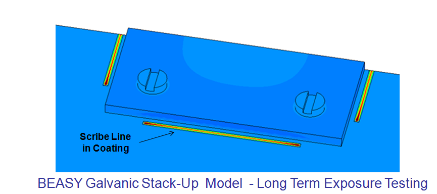Galvanic Stack Up model fracture1 May 15 edited
