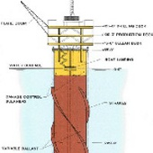 Cathodic Protection Retrofit of a Spar Platform